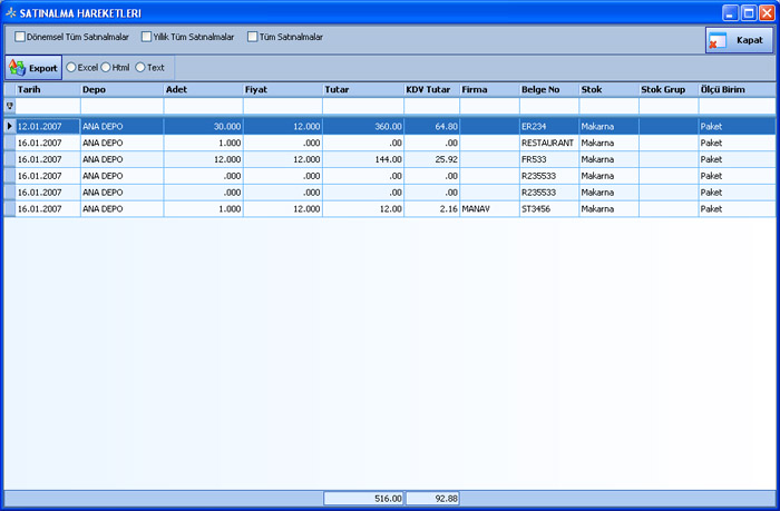 Sistem Hotel Software PMS-  Purchase Transaction